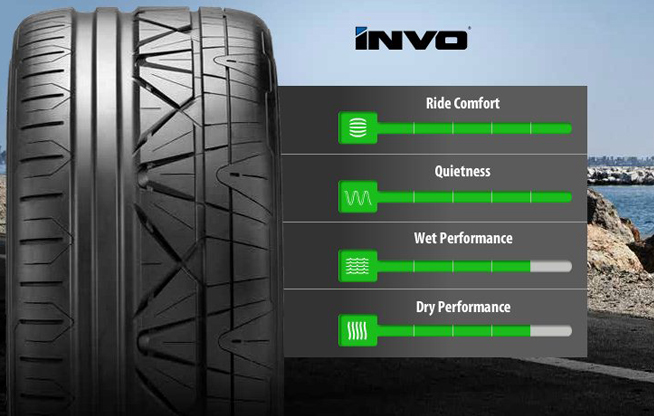 Nitto Motivo Review >> 295/35ZR20 Nitto INVO High-Performance Tire NIT203-400