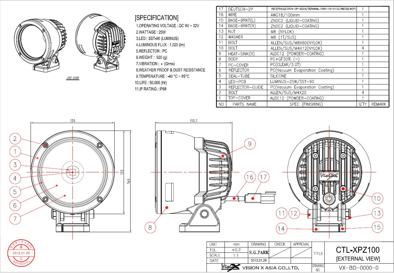 vision diagram related keywords suggestions vision diagram cannon vision x led wiring diagram
