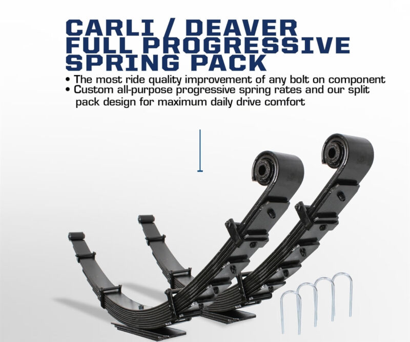 carli pintop  leveling system cs flvl pt