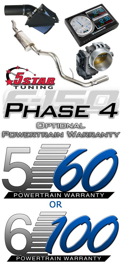 Power Curves For 5 7 Liter Dodge Autos Weblog