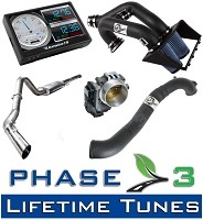 2011-2014 F150 EcoBoost S3M Phase 3 Performance Pack