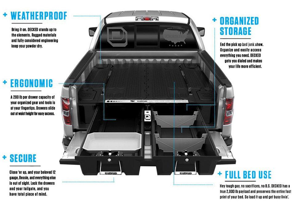 2017-2020 F250 & F350 DECKED Truck Bed Organizer DECKED-DS3