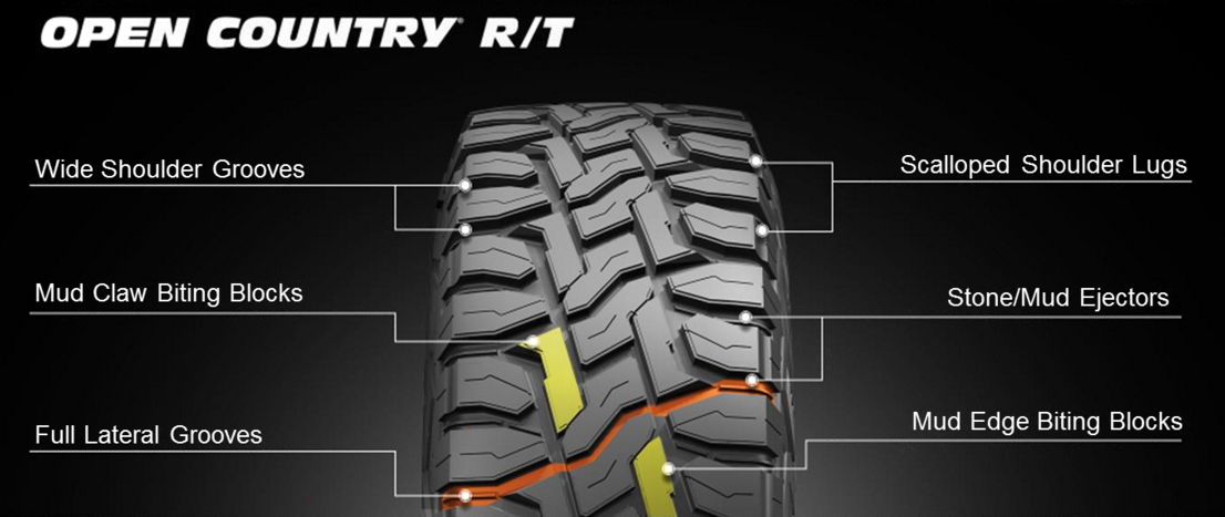 Toyo Open Road RT Tire