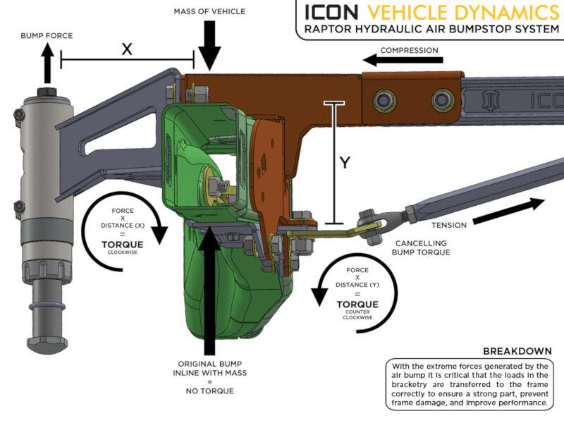 2010 2014 Svt Raptor Icon Hydraulic Bump Stop Kit 95120