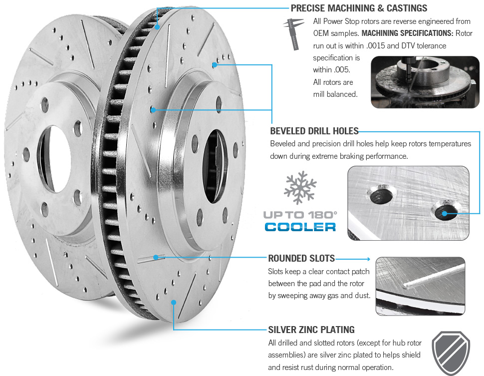 Power Stop Mustang GT Brake Rotors