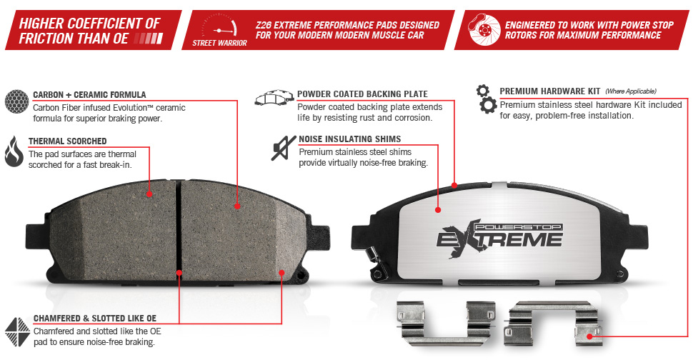 Power Stop Mustang GT Brake Pads