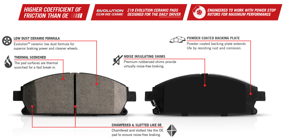 power stop evolution brake pads review