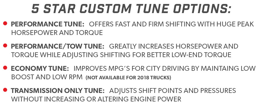2015-2017 F150 3.5L EcoBoost 5-Star Custom Tune Options