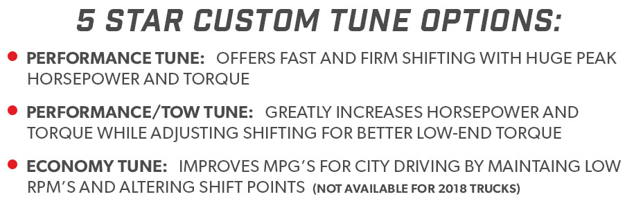 5-Star Custom Tune Options