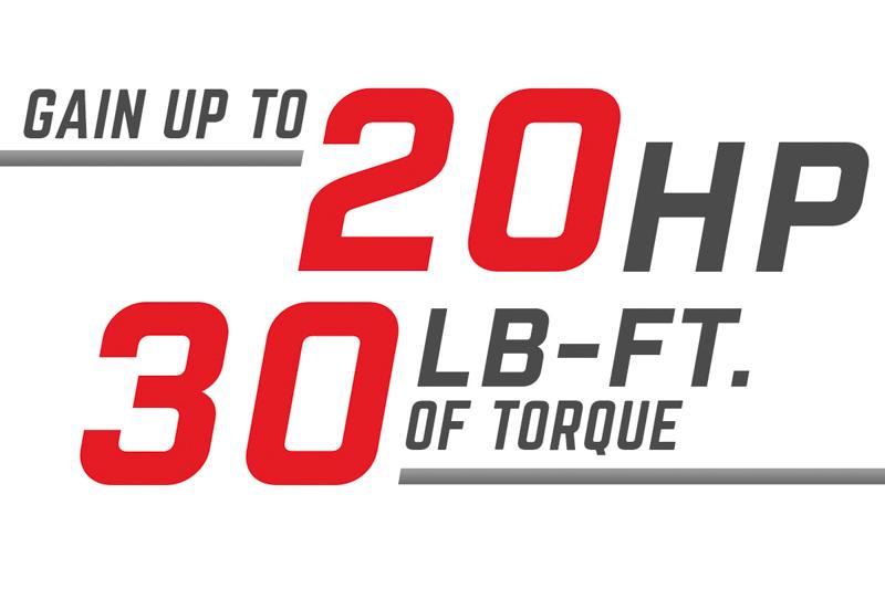 2011-2014 F150 5 0L SCT X4 Tuner & 5-Star Custom Tunes