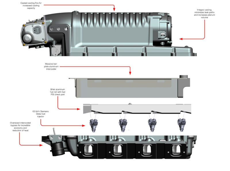 Whipple Supercharger Wiring Diagram | Wiring Library