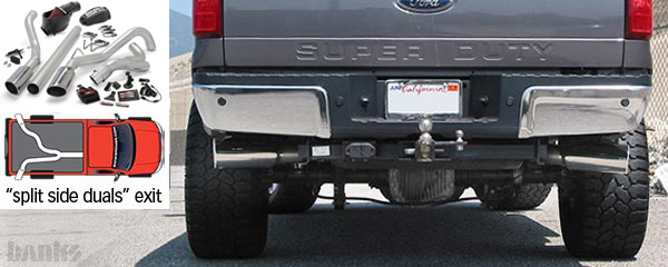 2008-2010 F250 & F350 6.4L Banks Big Hoss Bundle - Exhaust ...