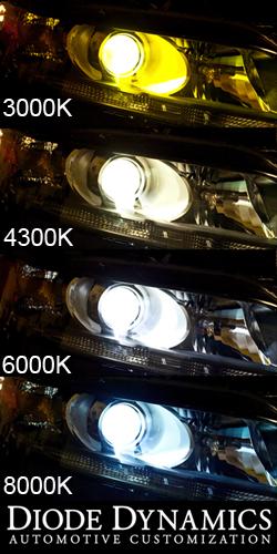 2005 2019 F250 Amp F350 Diode Dynamics Bi Xenon Hid