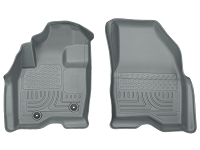2015 Ford Explorer Husky WeatherBeater Front Floor Mats (Grey)