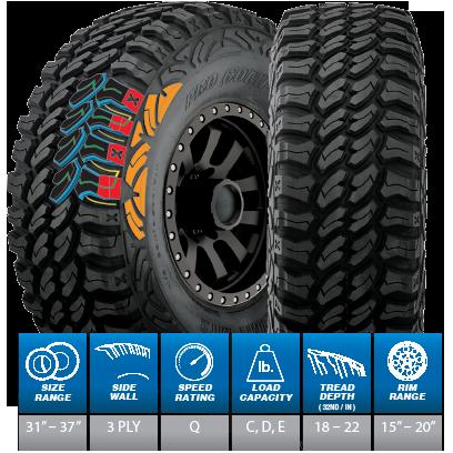 Roush Stage 3 >> 37x12.50R18 Pro Comp Xtreme M/T2 Radial Tire PC-7801237