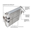 2011-2014 F150 3.5L EcoBoost ATP Dual-Core Replacement Intercooler  12